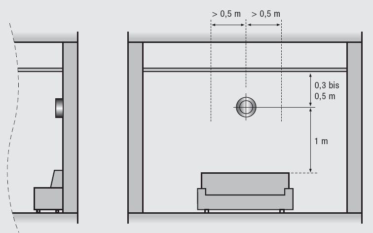 offene kuche rauchmelder. Black Bedroom Furniture Sets. Home Design Ideas